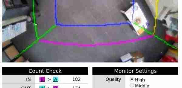 APP conteo de personas y control de aforo calibración